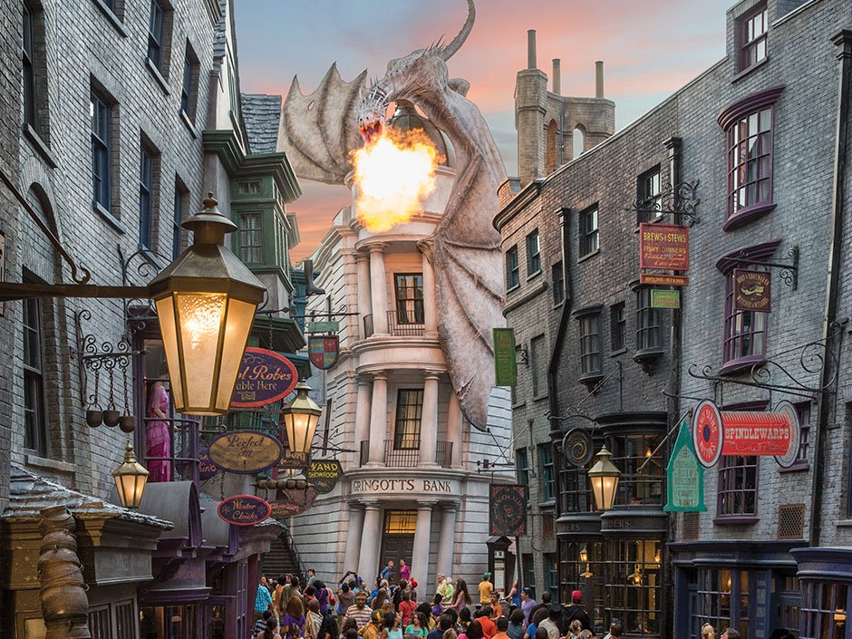 wizarding world of Harry Potter integrated insight research study