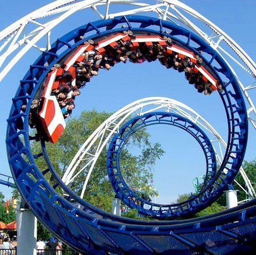 cedar fair entertainment Baseline and Tracking Research, Customer Assessment, Marketing, Sales, and Distribution Strategies, Operational Efficiency and Process Improvement, Pricing Strategy, Revenue and Profit Optimization