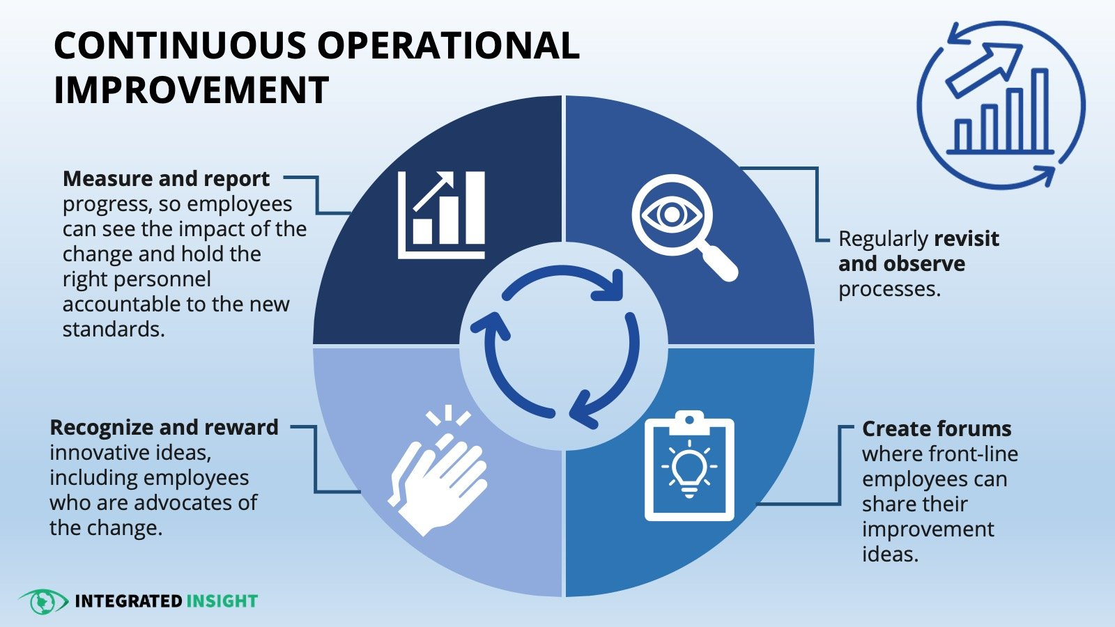 proven approaches to achieve operational efficiency