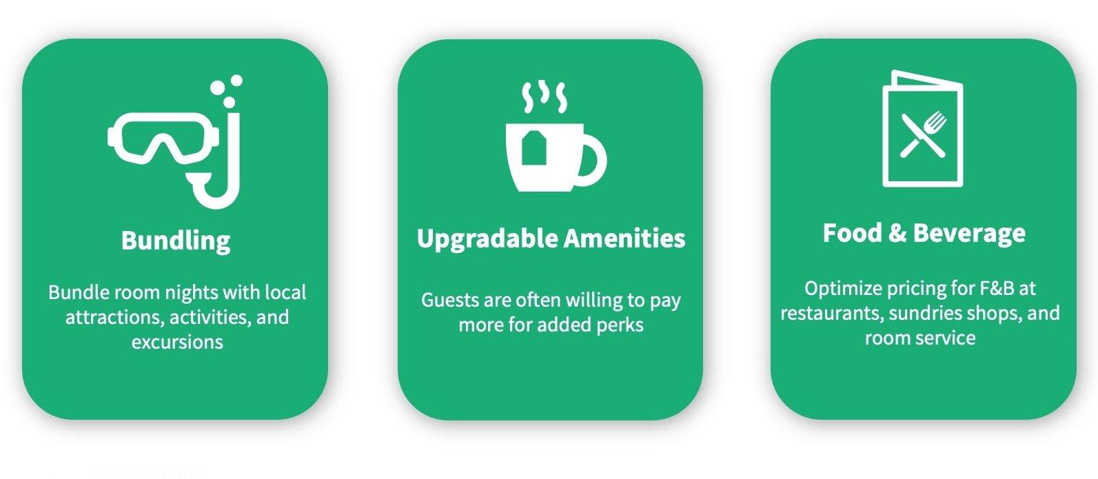 capture additional spend